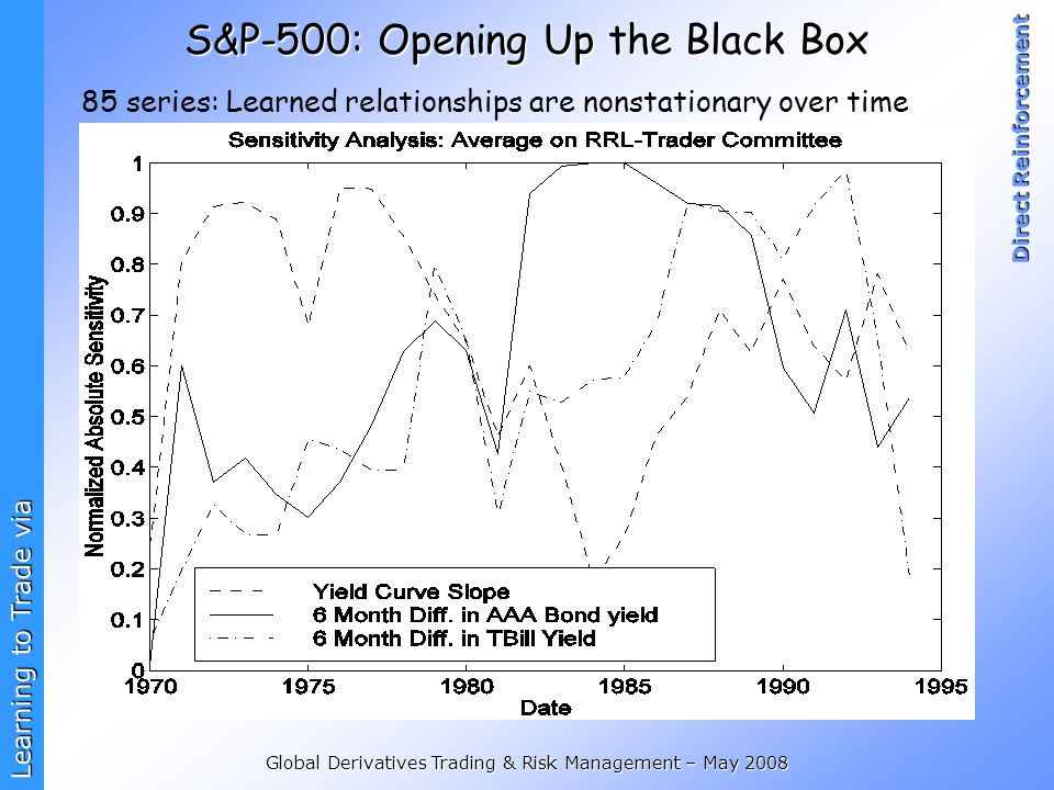 S&P-500: Opening Up the Black Box
