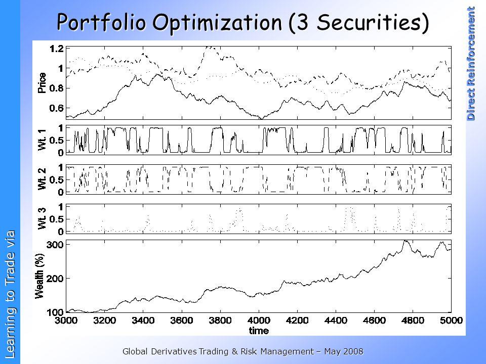 Portfolio Optimization (3 Securities)