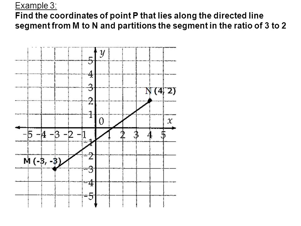 Example 3: Find the coordinates of point P that lies along the directed line segment from M to N and partitions the segment in the ratio of 3 to 2.