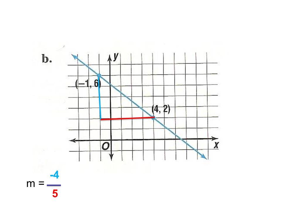 m = -4 5