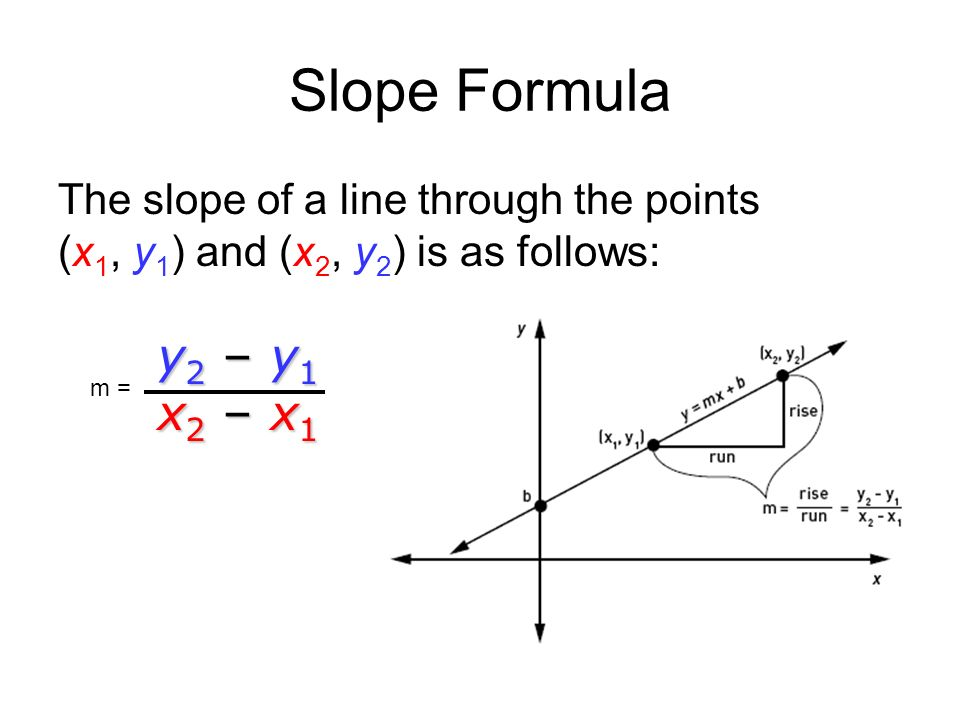 Slope Formula y2 – y1 x2 – x1 The slope of a line through the points