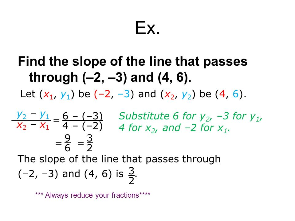 Ex. Find the slope of the line that passes through (–2, –3) and (4, 6). Let (x1, y1) be (–2, –3) and (x2, y2) be (4, 6).