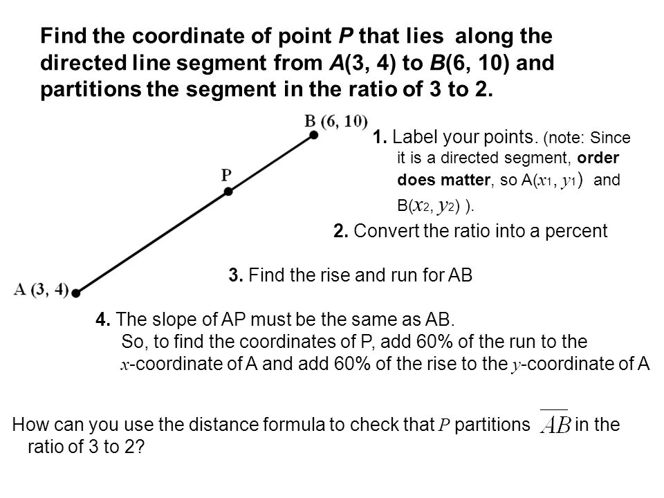 Find the coordinate of point P that lies along the directed line segment from A(3, 4) to B(6, 10) and partitions the segment in the ratio of 3 to 2.