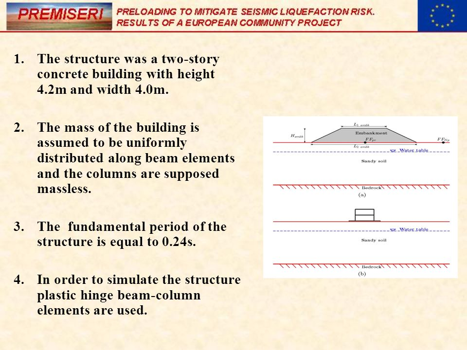 The structure was a two-story concrete building with height 4