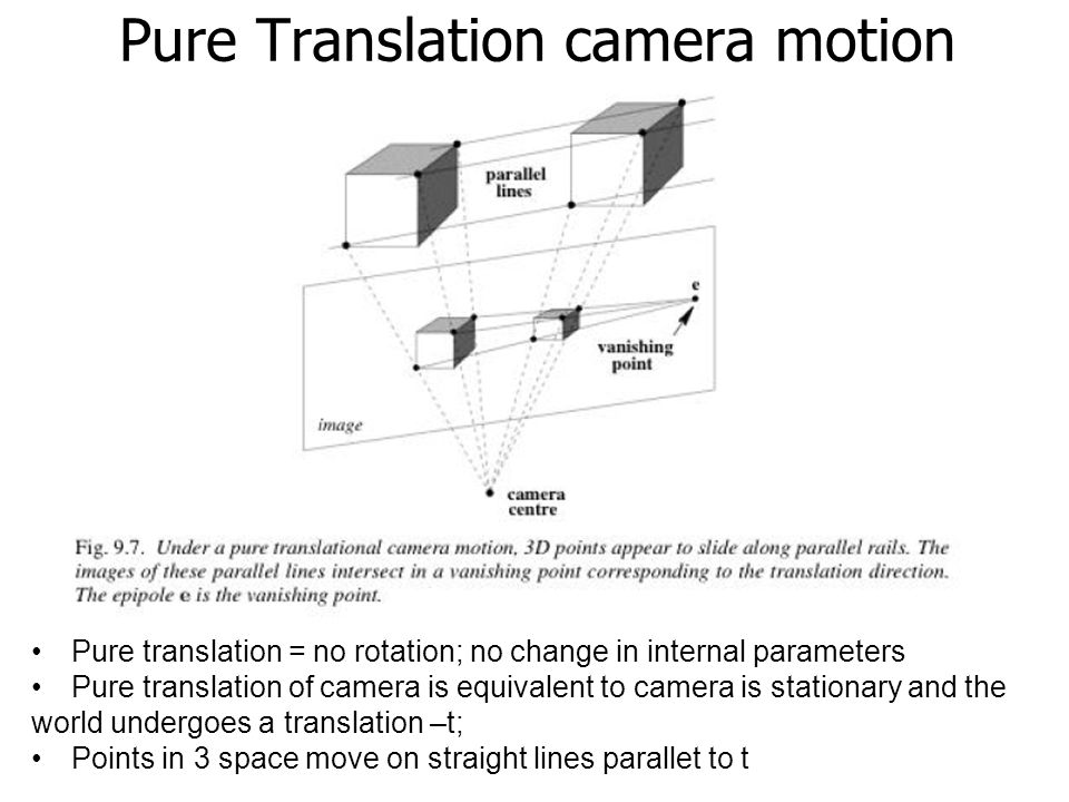 Pure Translation camera motion