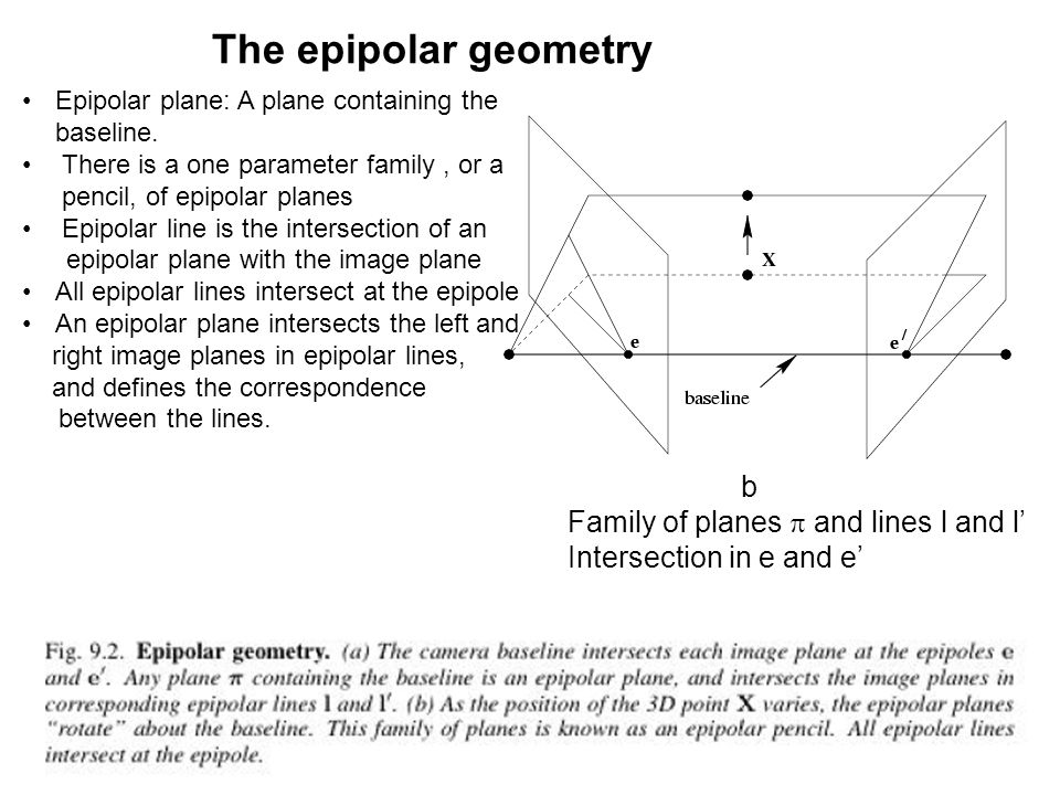 The epipolar geometry b Family of planes p and lines l and l'