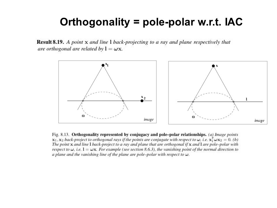 Orthogonality = pole-polar w.r.t. IAC
