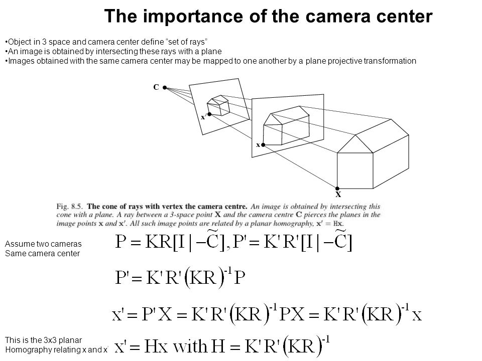 The importance of the camera center