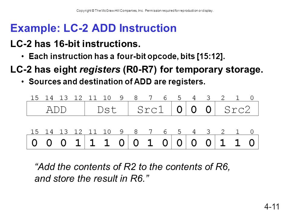 Example: LC-2 ADD Instruction