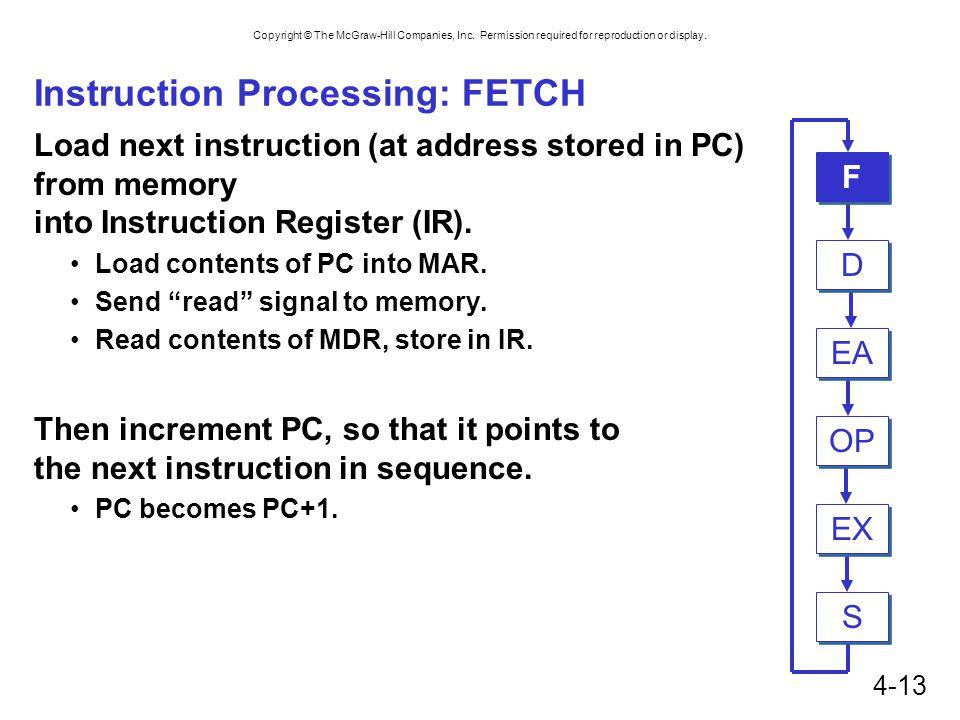 Instruction Processing: FETCH