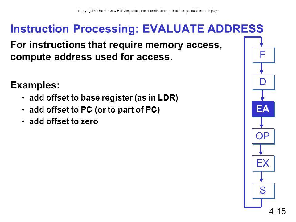 Instruction Processing: EVALUATE ADDRESS