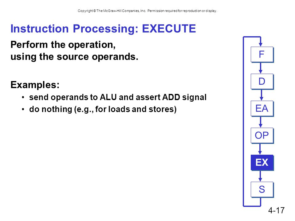 Instruction Processing: EXECUTE