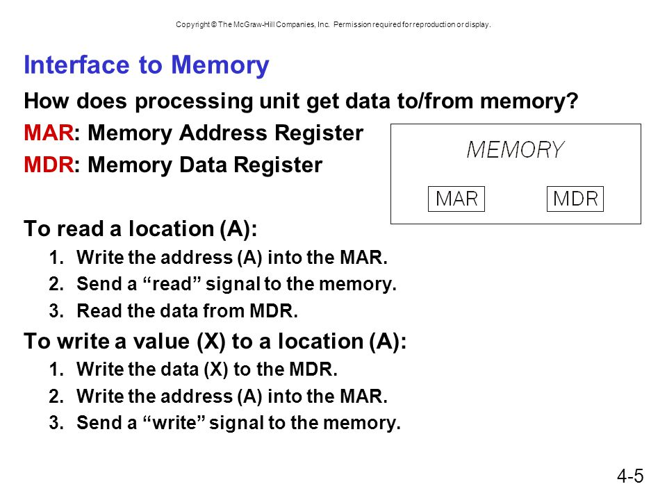 Interface to Memory How does processing unit get data to/from memory
