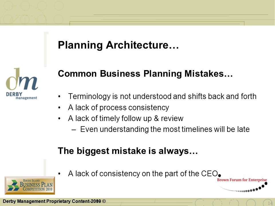 Planning Architecture…