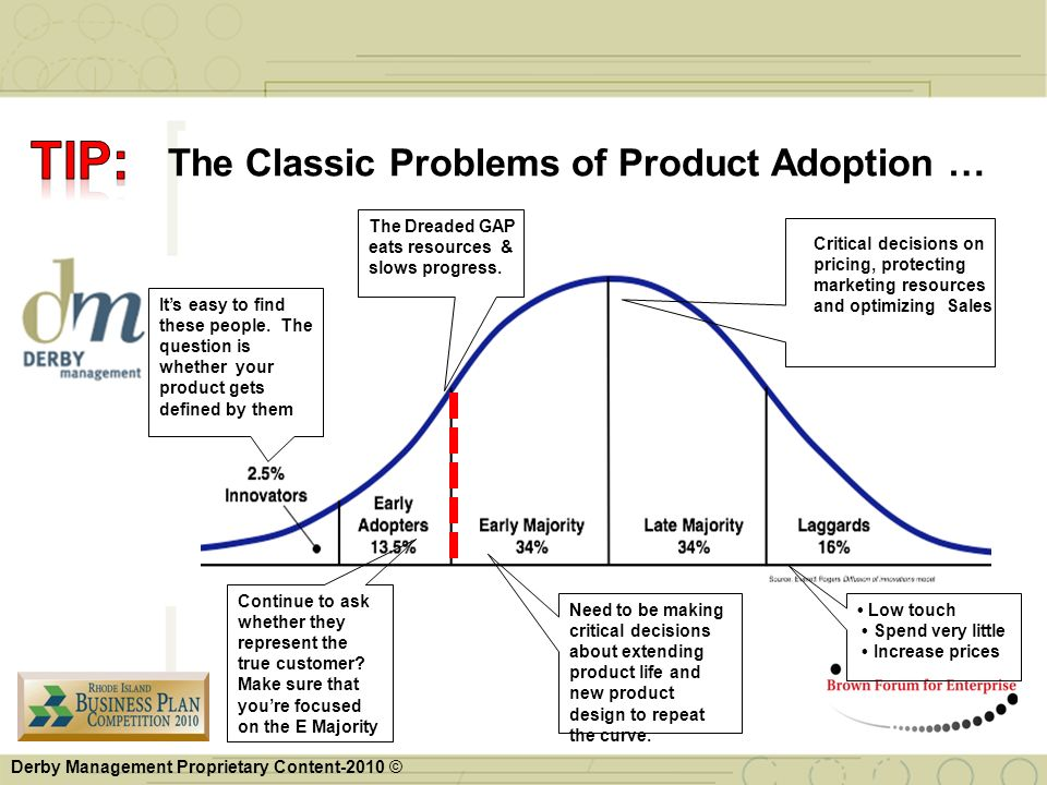 The Classic Problems of Product Adoption …