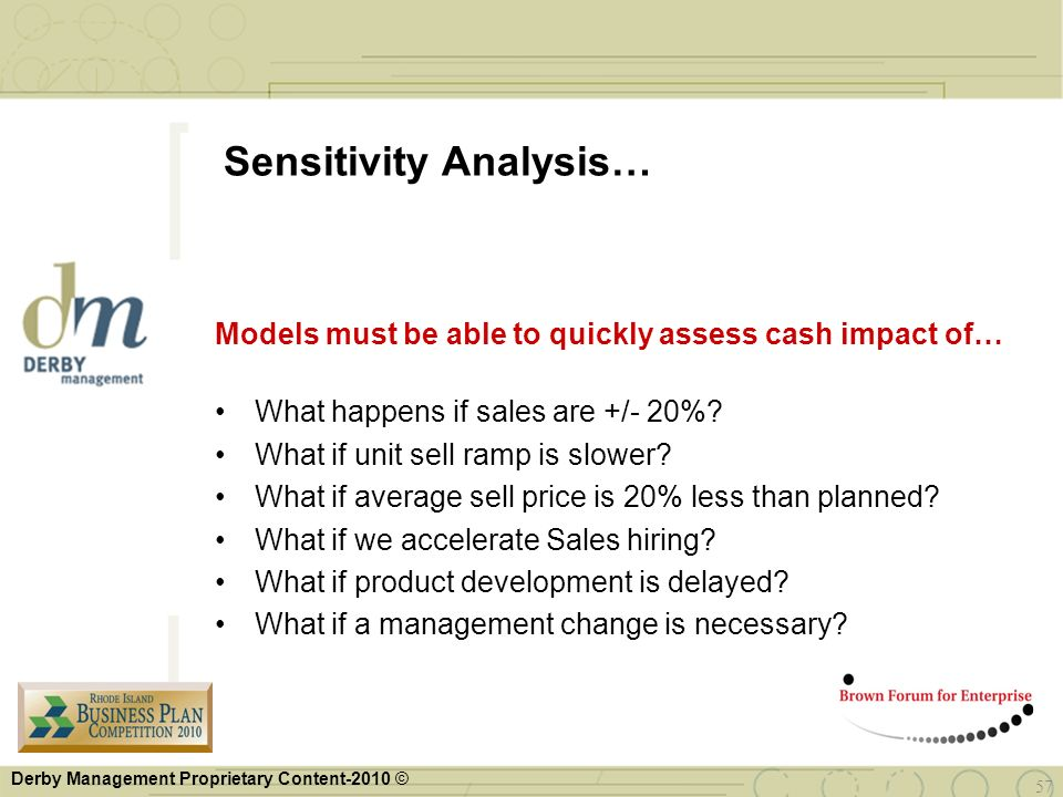 Sensitivity Analysis…