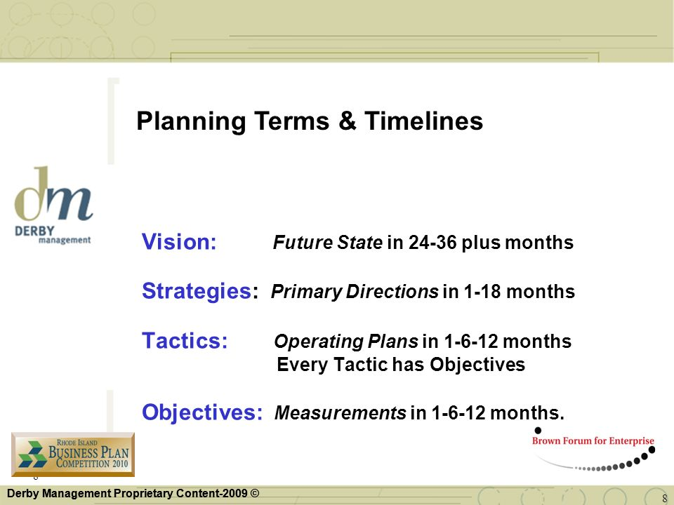 Planning Terms & Timelines