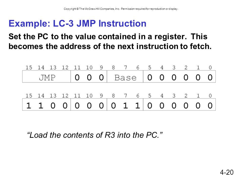 Example: LC-3 JMP Instruction