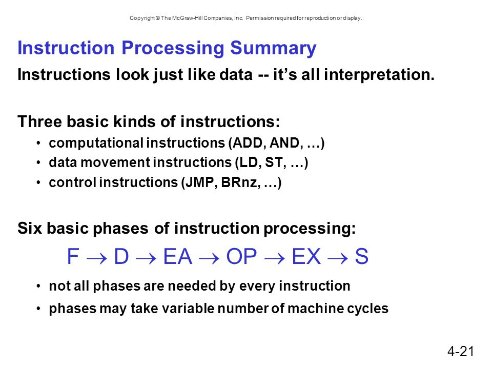 Instruction Processing Summary