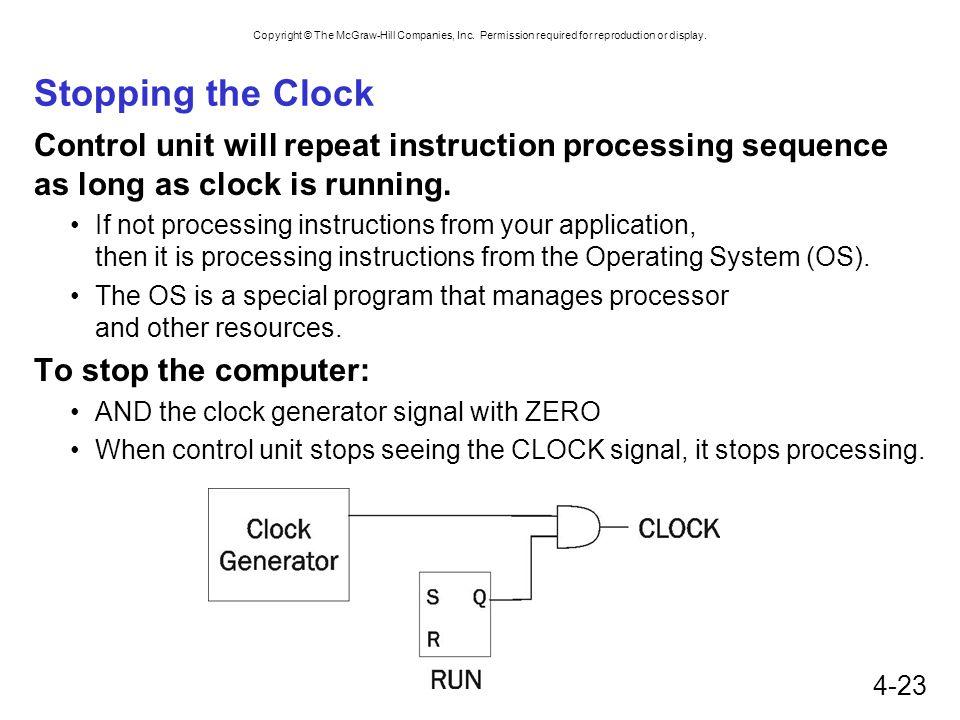 Stopping the Clock Control unit will repeat instruction processing sequence as long as clock is running.