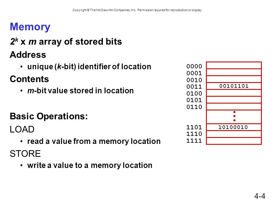 Memory 2k x m array of stored bits Address Contents Basic Operations: