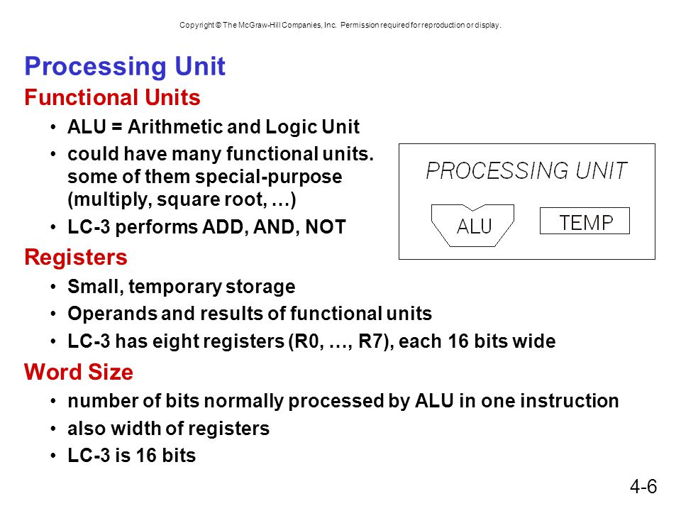 Processing Unit Functional Units Registers Word Size