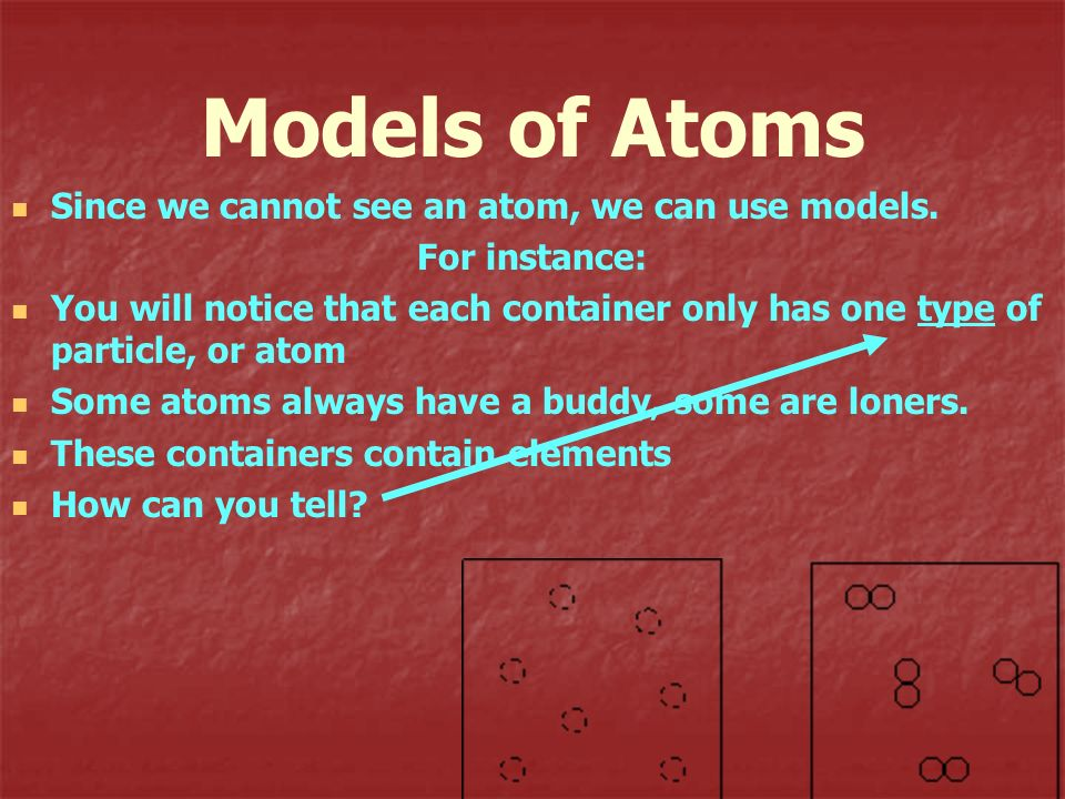Models of Atoms Since we cannot see an atom, we can use models.