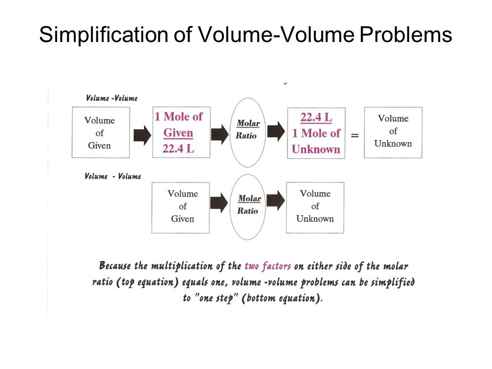 Simplification of Volume-Volume Problems