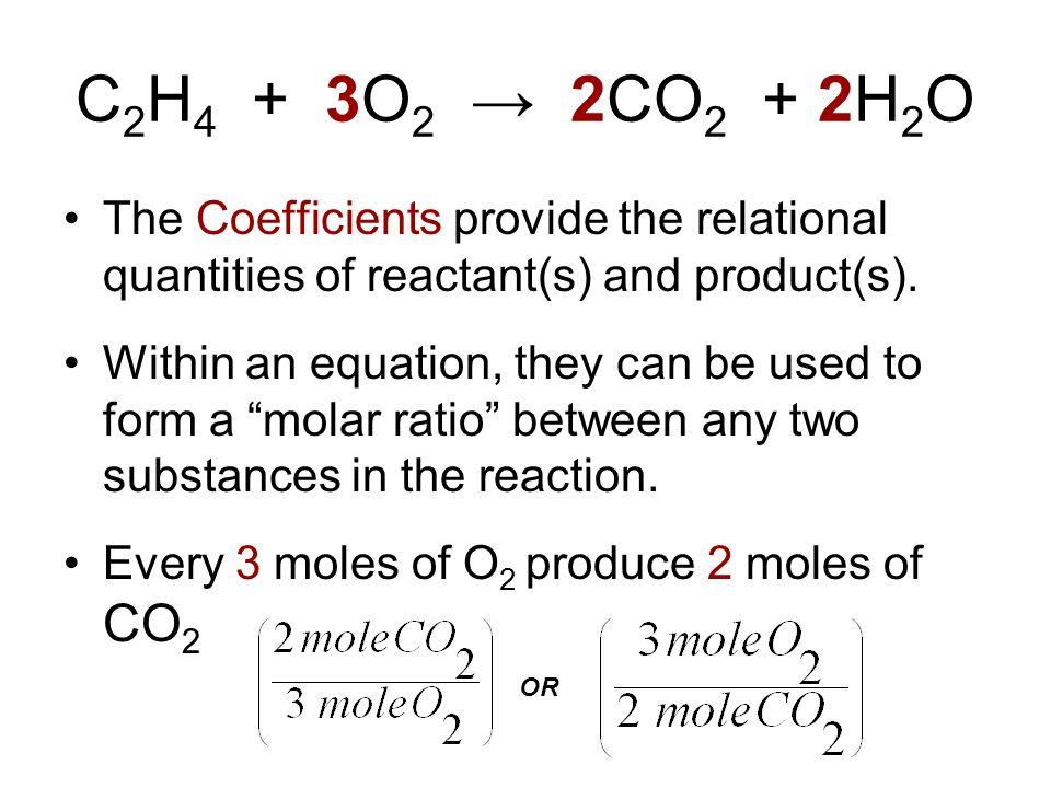 C2H4 + 3O2 → 2CO2 + 2H2O The Coefficients provide the relational quantities of reactant(s) and product(s).