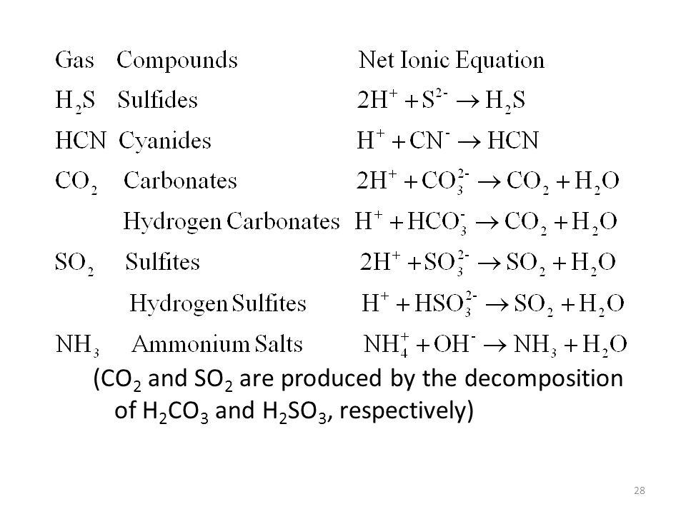 (CO2 and SO2 are produced by the decomposition of H2CO3 and H2SO3, respectively)