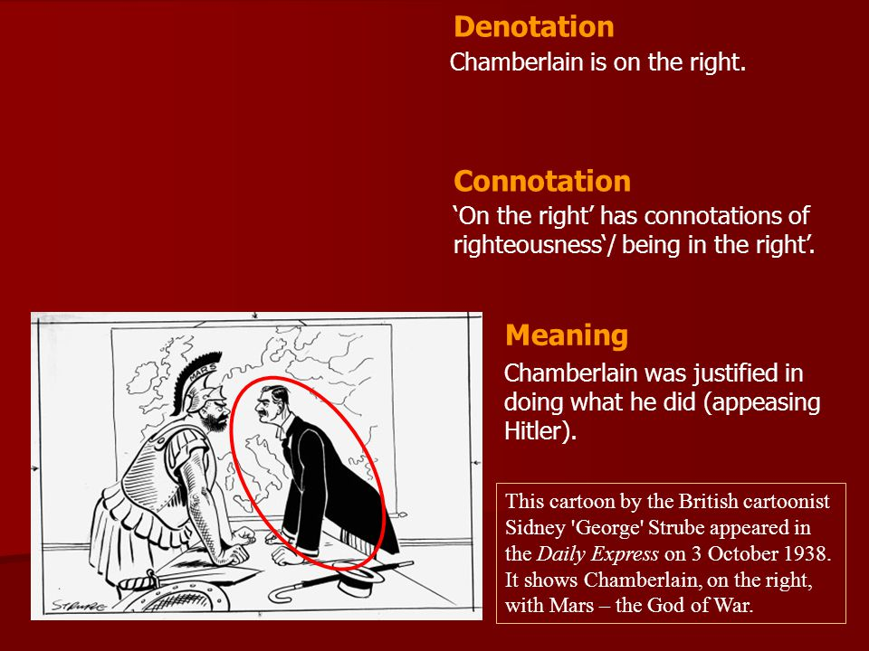 Denotation Connotation Meaning Chamberlain is on the right.