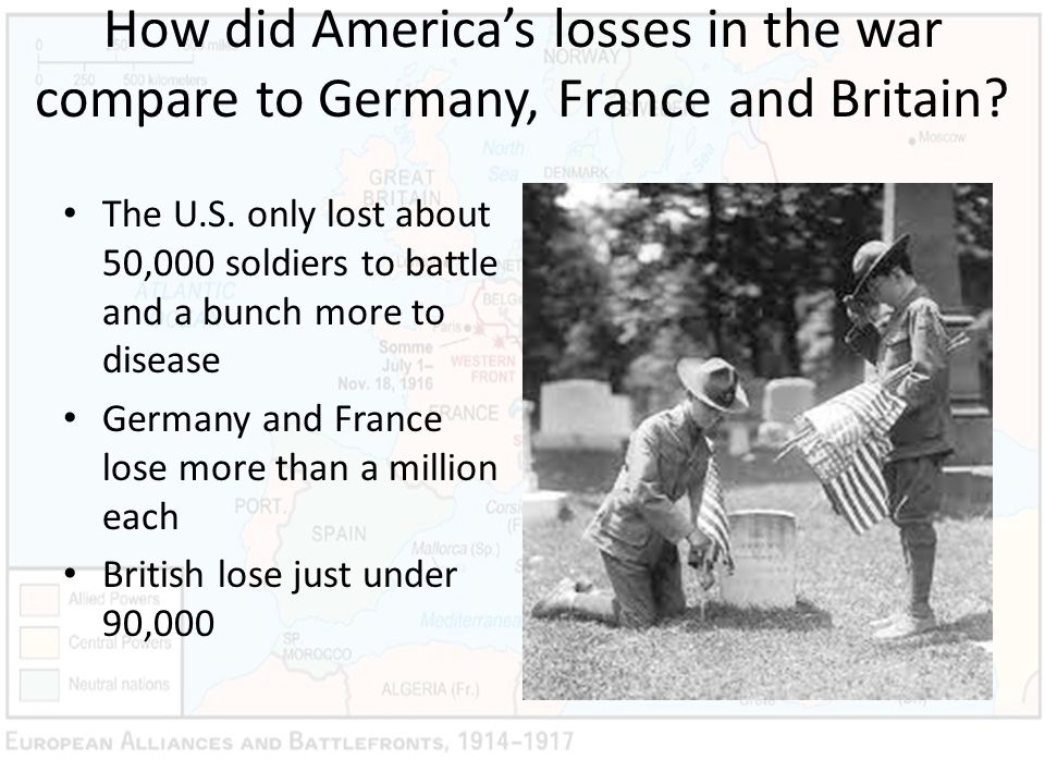 How did America's losses in the war compare to Germany, France and Britain