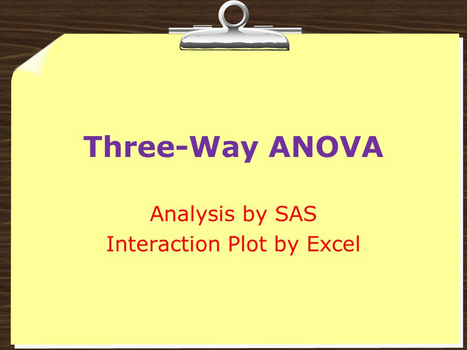 Analysis by SAS Interaction Plot by Excel