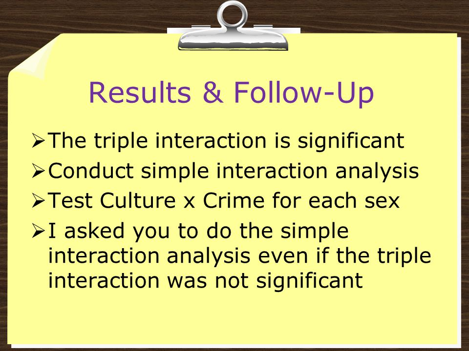 Results & Follow-Up The triple interaction is significant