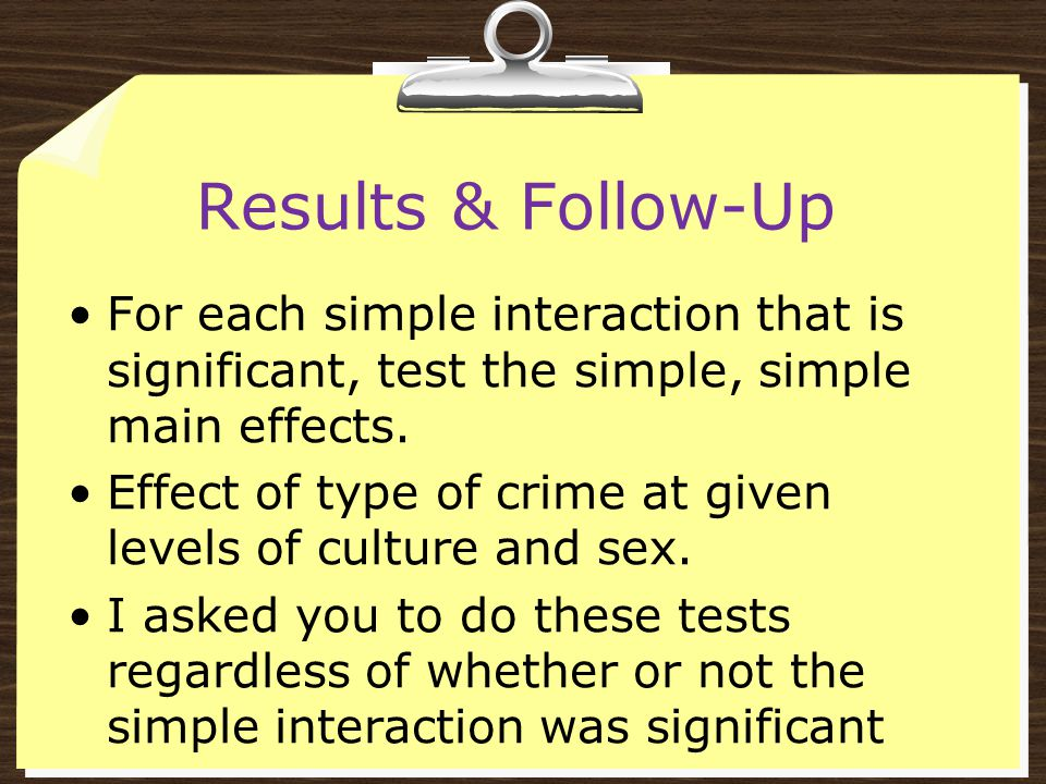 Results & Follow-Up For each simple interaction that is significant, test the simple, simple main effects.