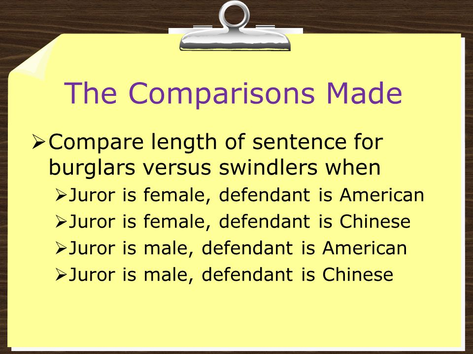 The Comparisons Made Compare length of sentence for burglars versus swindlers when. Juror is female, defendant is American.