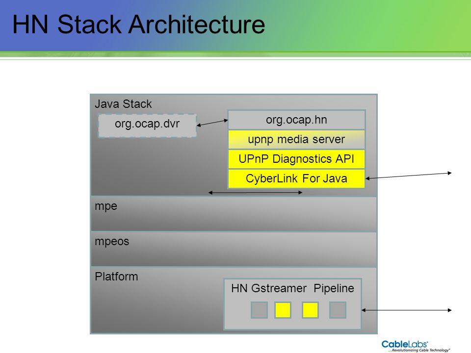 HN Stack Architecture 121 121 Java Stack org.ocap.hn org.ocap.dvr