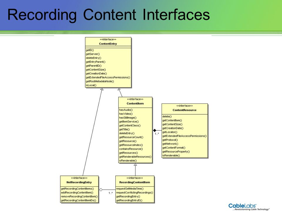 Recording Content Interfaces