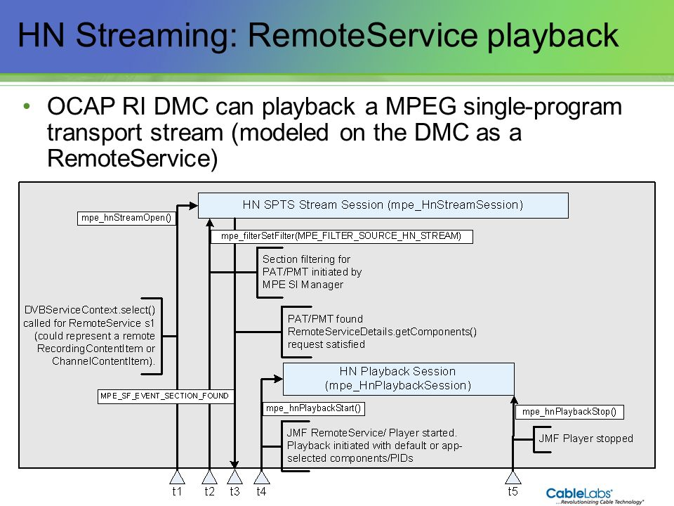 HN Streaming: RemoteService playback