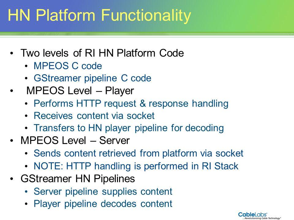 HN Platform Functionality