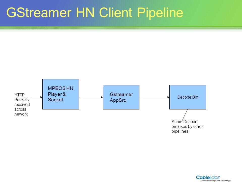 GStreamer HN Client Pipeline