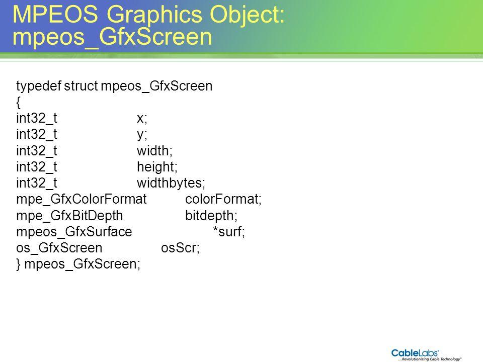 MPEOS Graphics Object: mpeos_GfxScreen