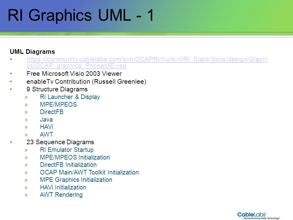 RI Graphics UML - 1 159 159 UML Diagrams