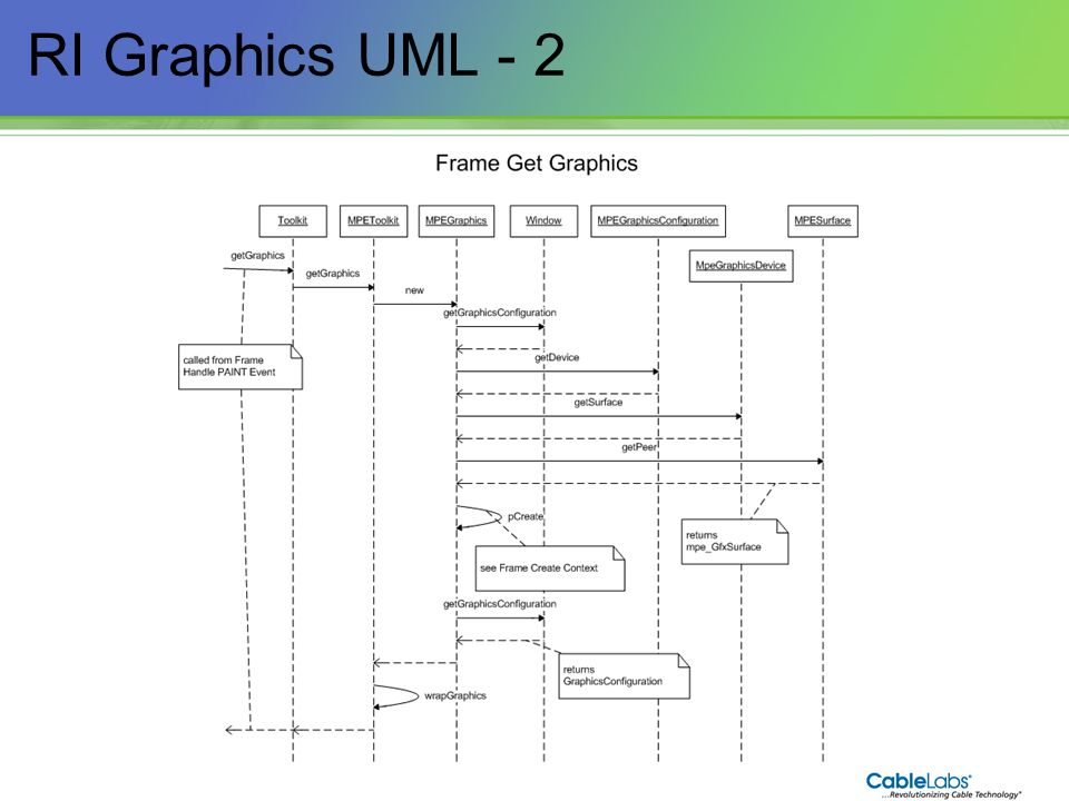 RI Graphics UML - 2 160 160