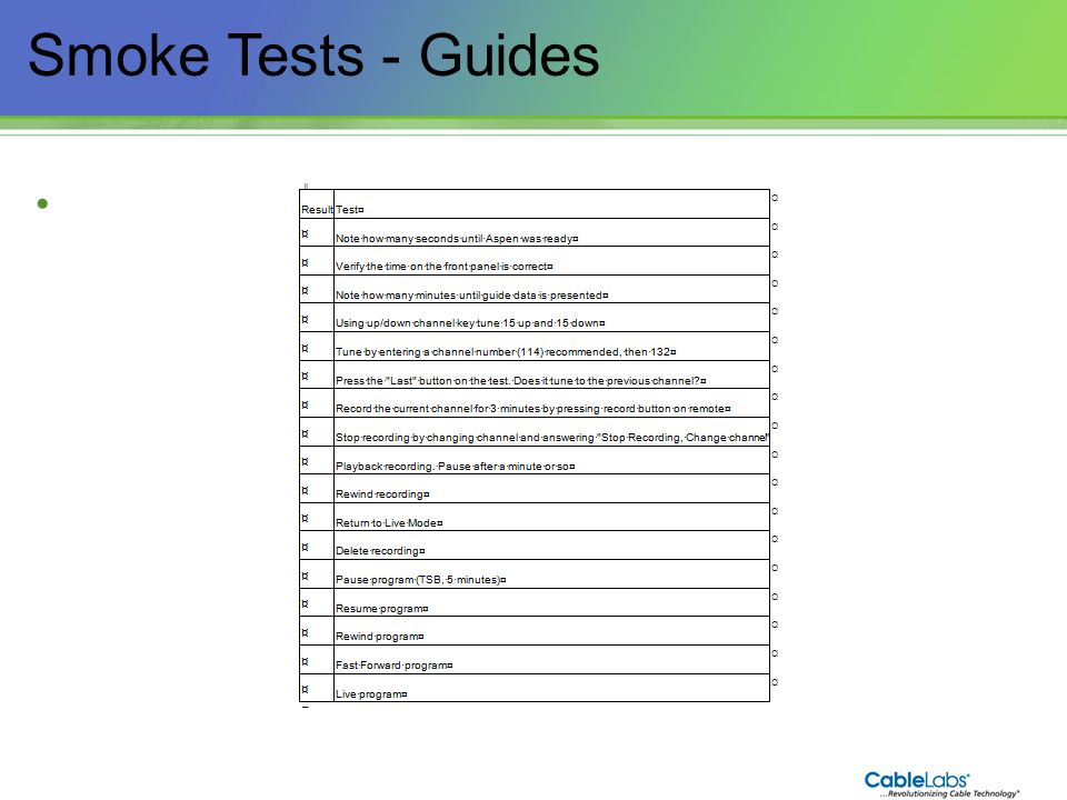 Smoke Tests - Guides 168