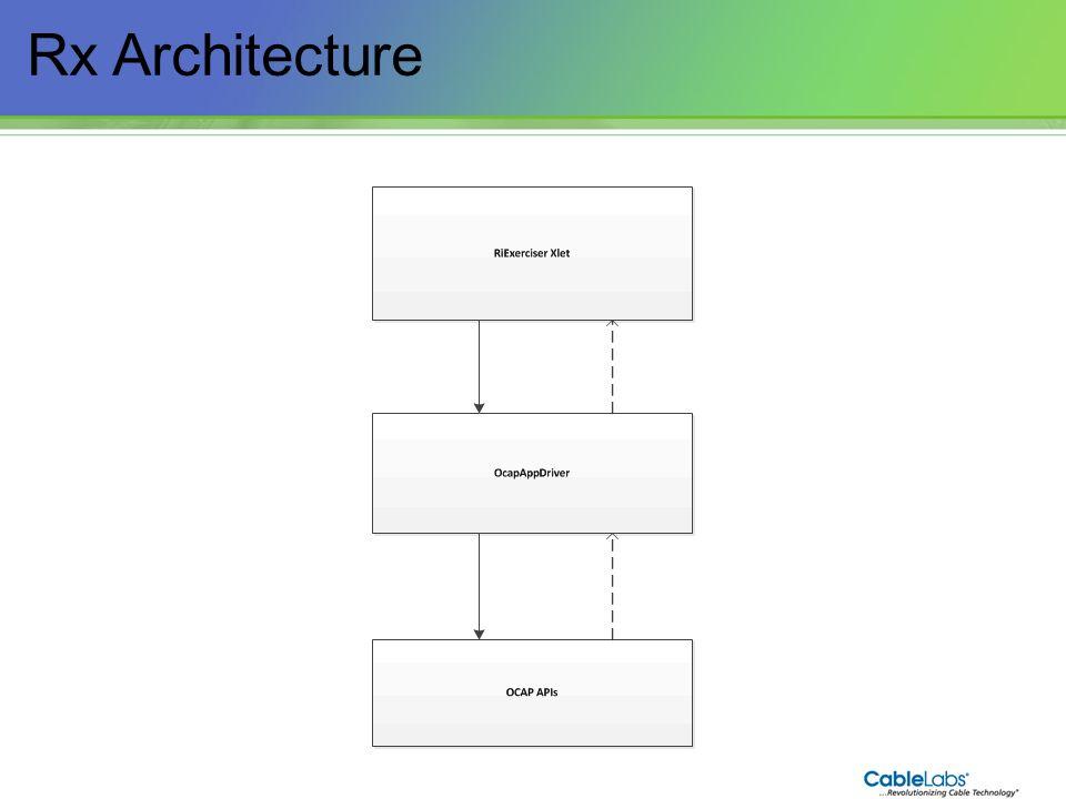 Rx Architecture 194