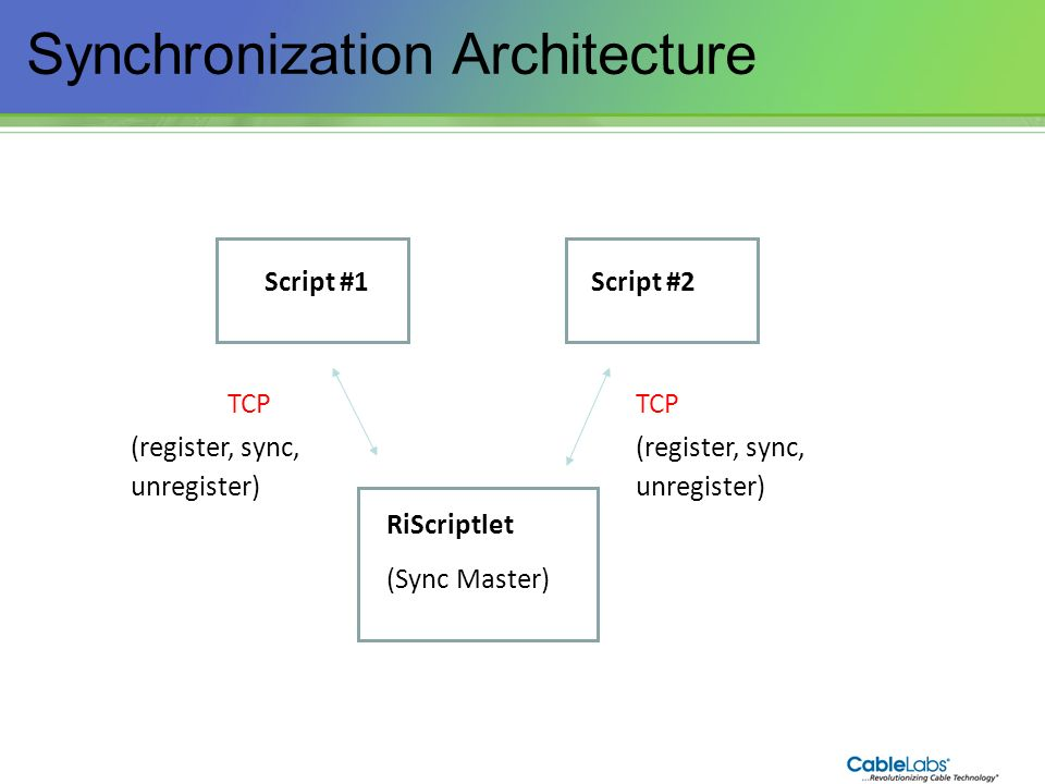 Synchronization Architecture