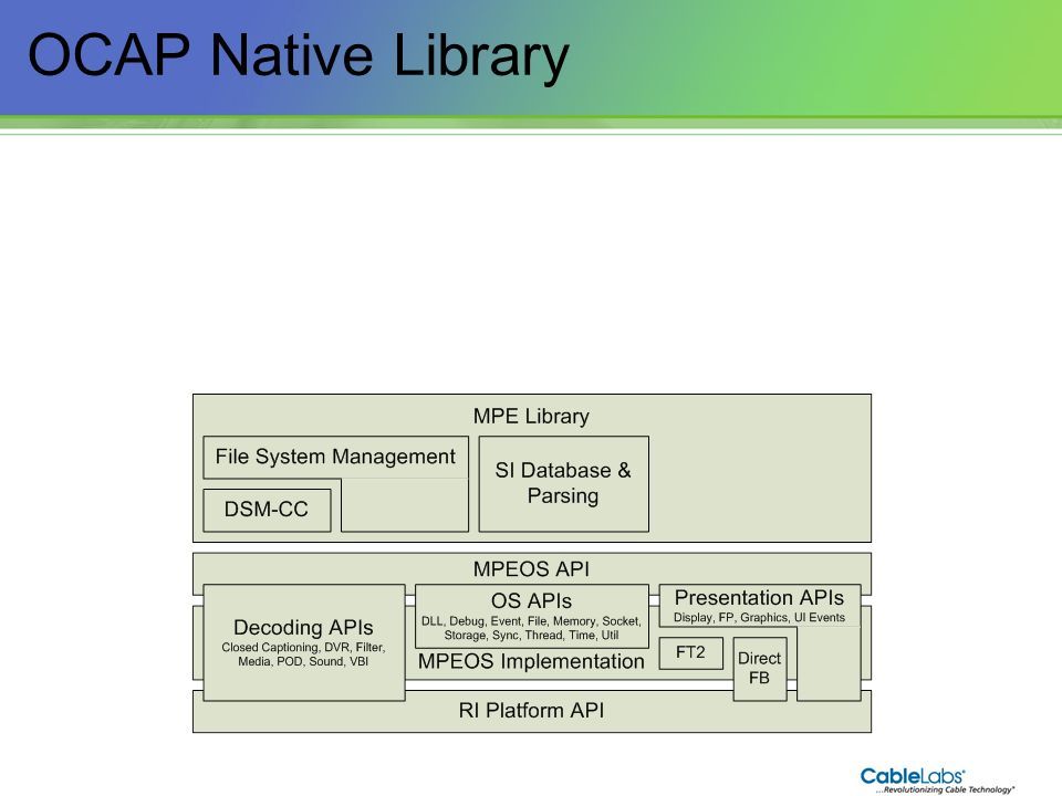 OCAP Native Library 38