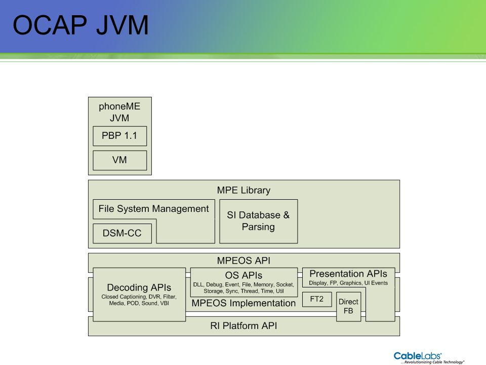 OCAP JVM 39