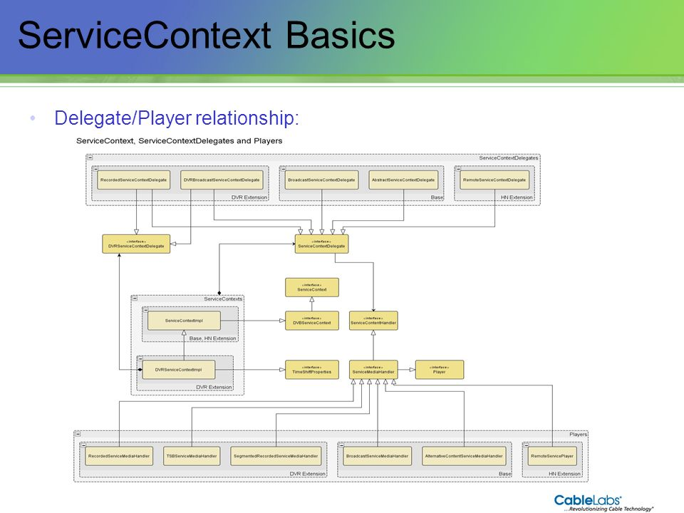 ServiceContext Basics